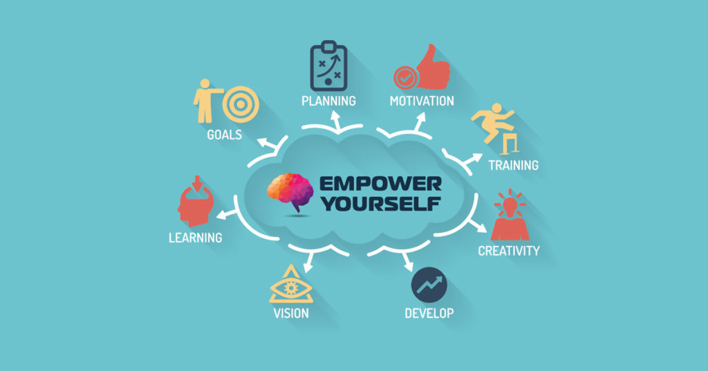Empower Yourself - Episode 1 Podcast Art