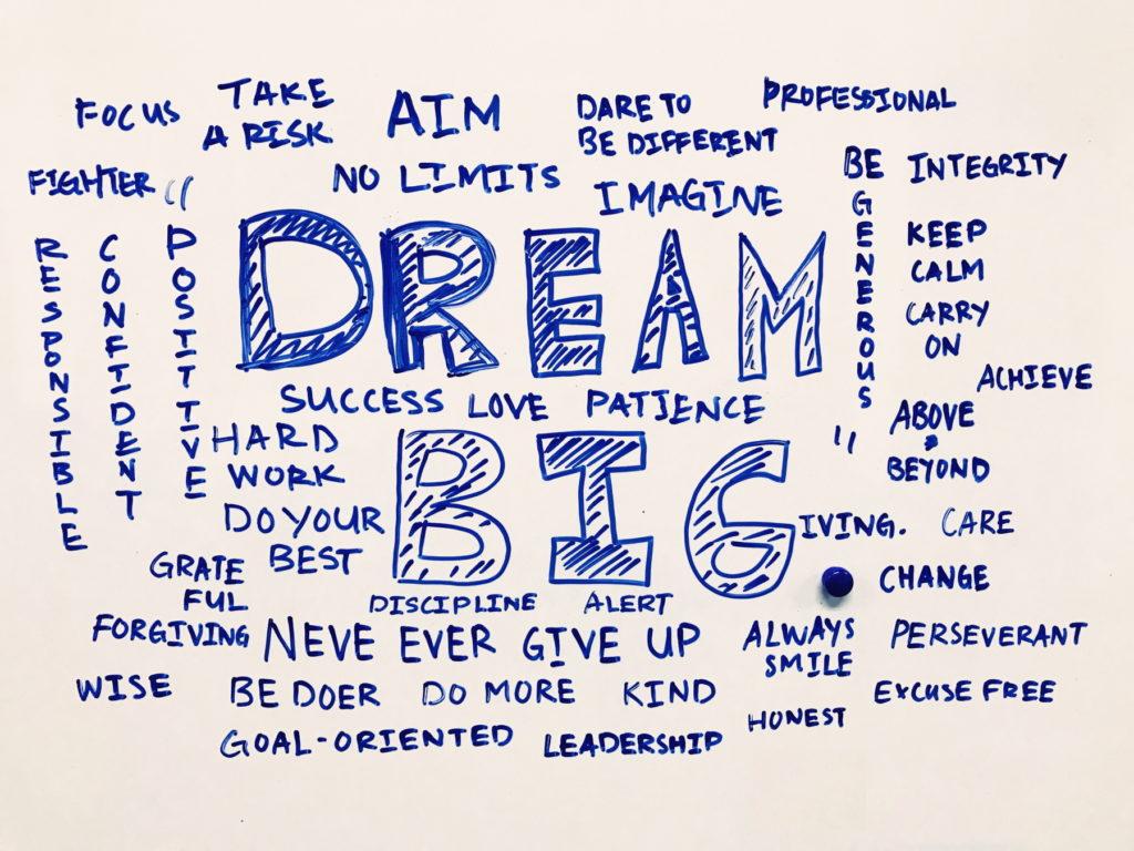 Success - Επιτυχία